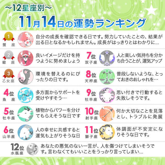 11月14日~12星座別の運勢ランキング~