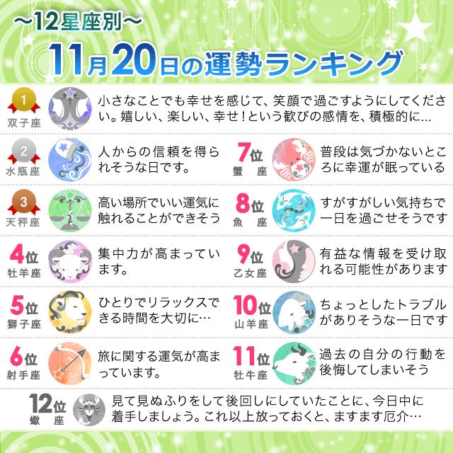 11月20日~12星座別の運勢ランキング~