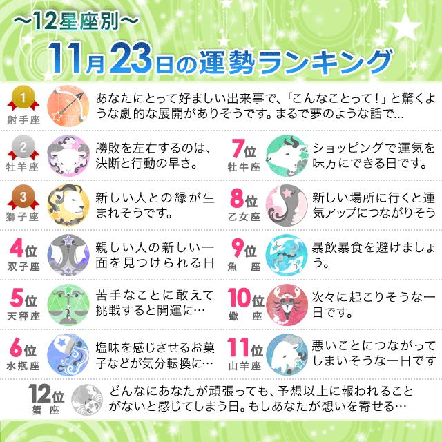 11月23日~12星座別の運勢ランキング~
