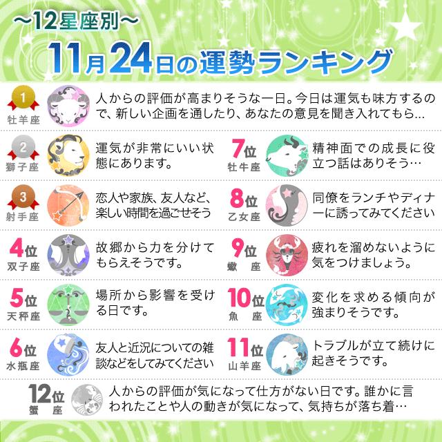 11月24日~12星座別の運勢ランキング~