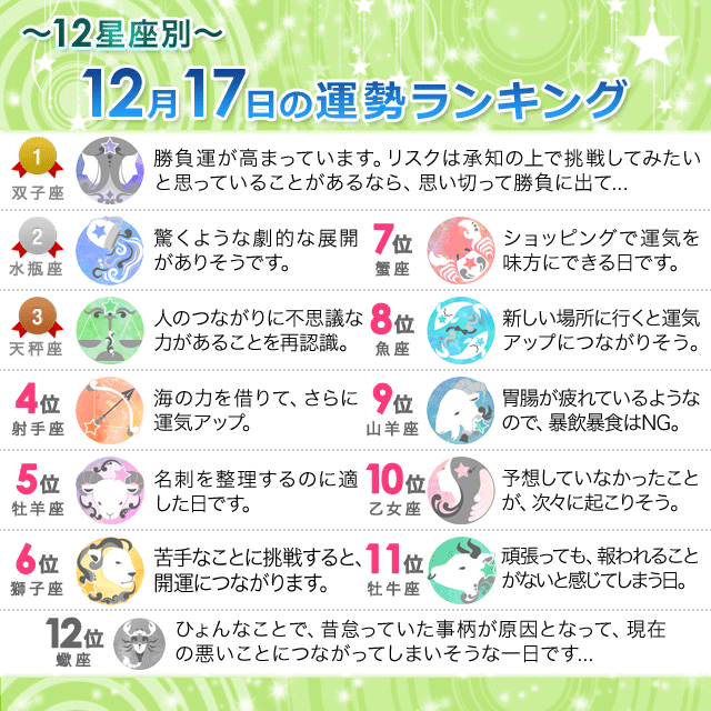 12月17日~12星座別の運勢ランキング~