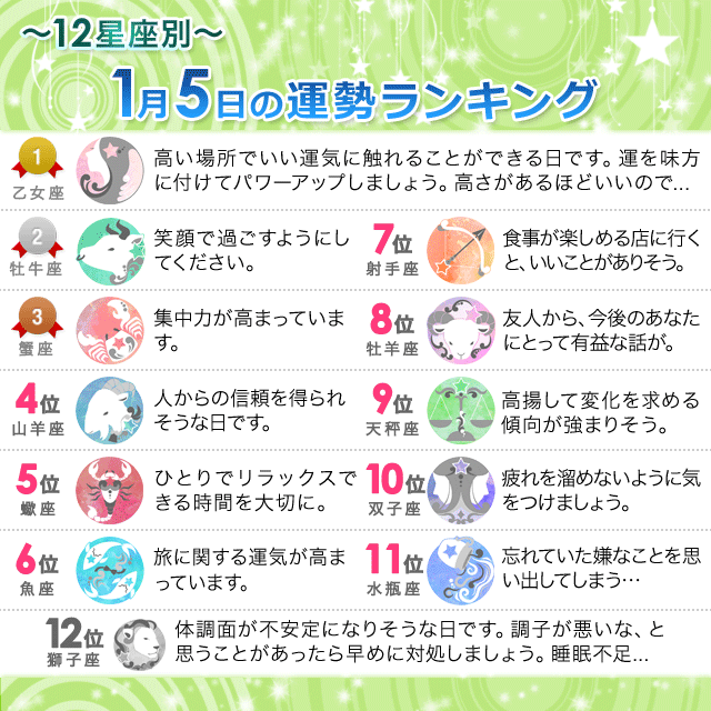 1月5日~12星座別の運勢ランキング~