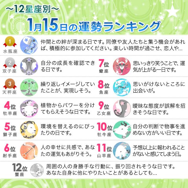 1月15日~12星座別の運勢ランキング~