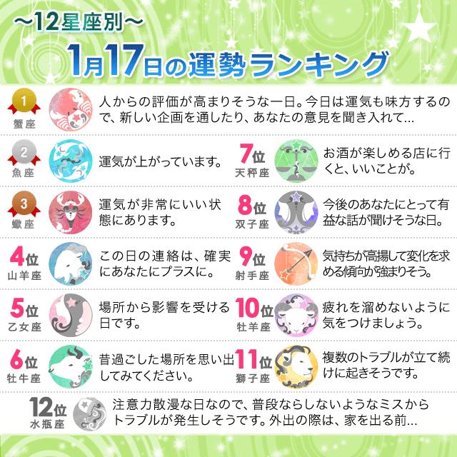 1月17日~12星座別の運勢ランキング~