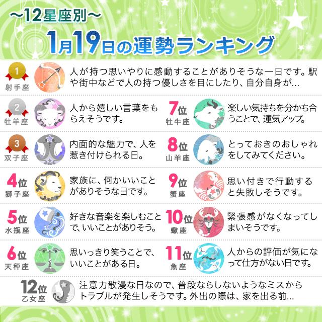 1月19日~12星座別の運勢ランキング~
