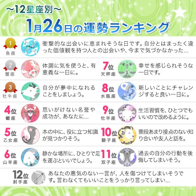 1月26日~12星座別の運勢ランキング~