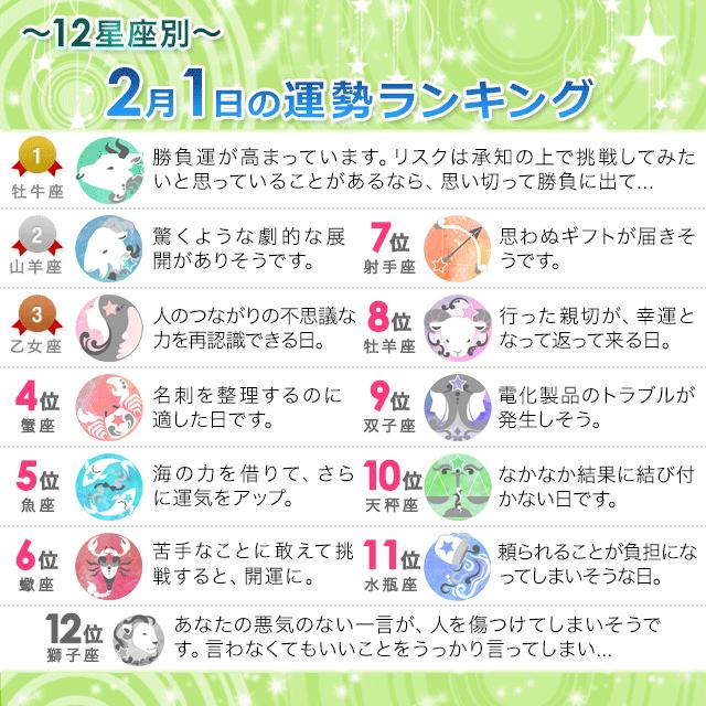 2月1日~12星座別の運勢ランキング~
