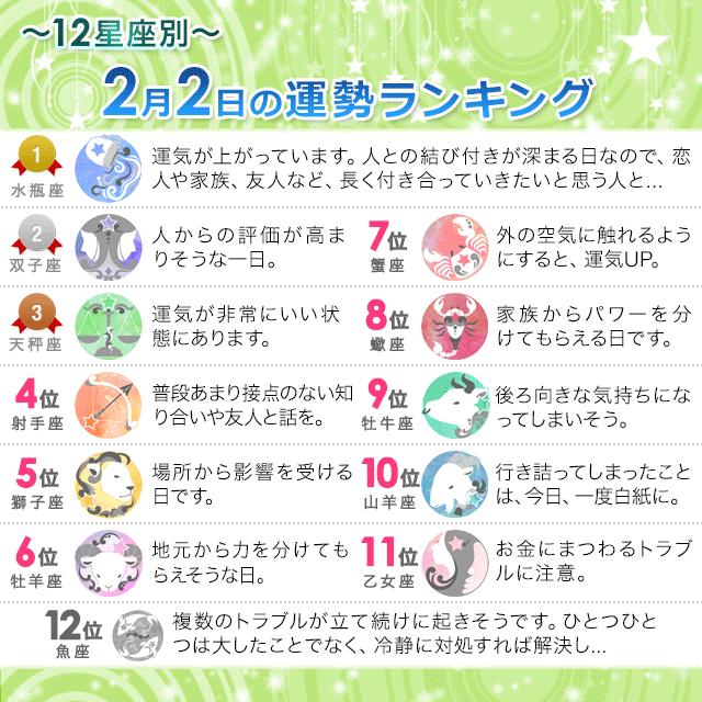 2月2日~12星座別の運勢ランキング~