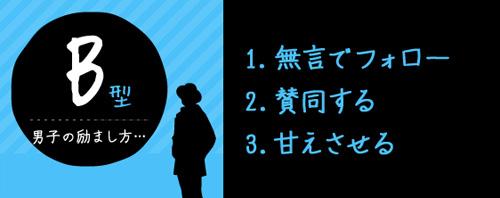 B型男子の励まし方…1.無言でフォロー 2.賛同する 3.甘えさせる