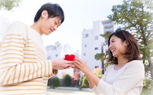 Dr.コパの恋愛風水~結婚願望~