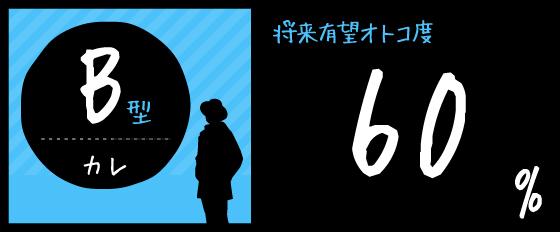 B型の将来有望オトコ度……60%