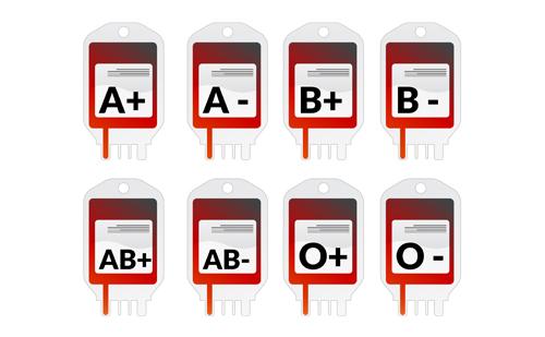 よく当たる血液型占い!血液型別ルーツと基本性格