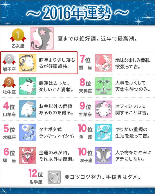 錢天牛先生の星座別2016年運勢(...