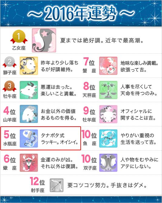 錢天牛先生の星座別2016年運勢(水瓶座)